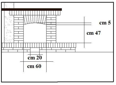 misure camini caminetto per sala o cucina inizio costruzione 2