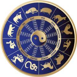 feng shui calculators chinese astrology