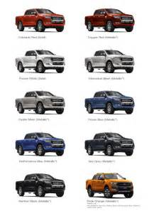 New Ford Ranger Action Ford Group Action Ford