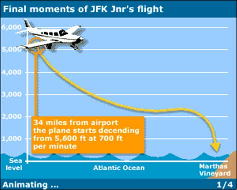 john f kennedy jr plane crash bbc news americas the final moments of jfk jnr s flight