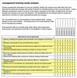 Tna Report Template sample training needs analysis template 10 documents in