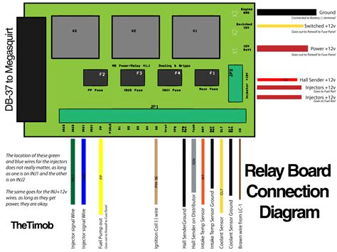 megasquirt relay board wiring schematic efi conversion