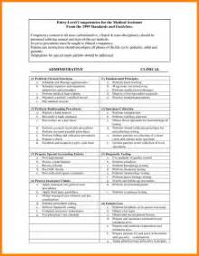 special procedures tech resume