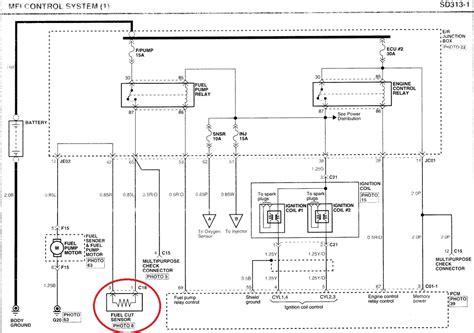 kia sorento 2004 fuel wiring diagram kia free