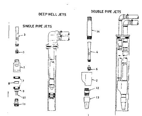 well parts diagram well jets diagram parts list for model 39025850