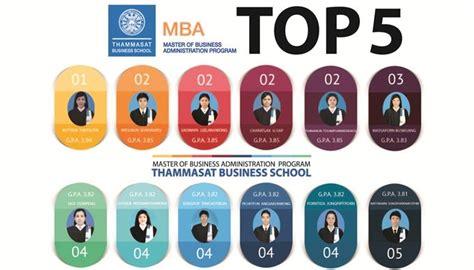 Tu Mba Cost by Mba Thammasat
