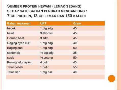 Maling Daging Mengandung Babi 170 Gram bahan makan penukar