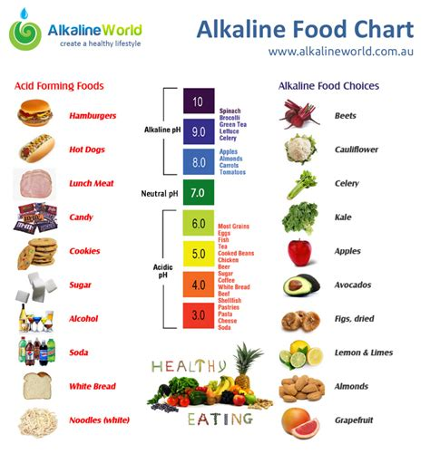 printable alkaline recipes please suggest me home remedies for the cure of high uric