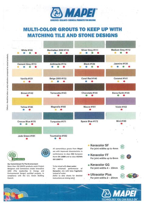 sanded grout colors keracolor sanded grout color chart quotes