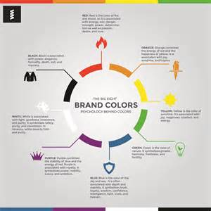 the color meaning color wheel pro color meaning