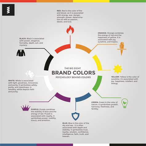 Color Symbolism by Color Wheel Pro Color Meaning