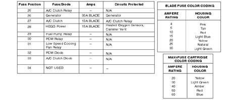 service manuals schematics 1988 mercury sable navigation system 1989 mercury tracer wiring diagram imageresizertool com