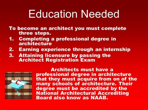 education needed to become an architect home design