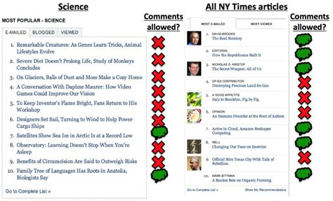 new york times science section ny times science section suppressing discussion the niche