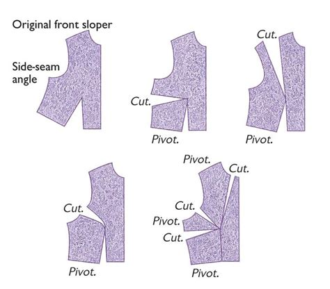 pattern fitting the merits of a basic fitting pattern helpful hints