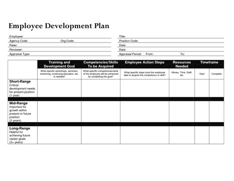 employee development plan template best photos of employee work plan template word sle