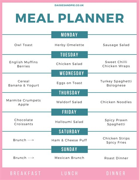 easy printable meal planner family meal plan 22nd may 2017 daisies pie