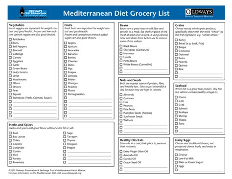 printable shopping list south africa mediterranean diet grocery list oldways