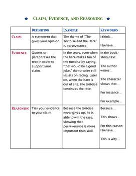 theme evidence definition graphic organizer for claim evidence reasoning graphic