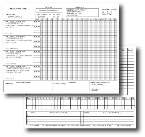 mar template nursing mar sheet templates szukaj w med lists