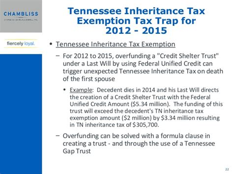 Credit Shelter Trust Funding Formula Chambliss 2014 Estate Planning Seminar Pptx