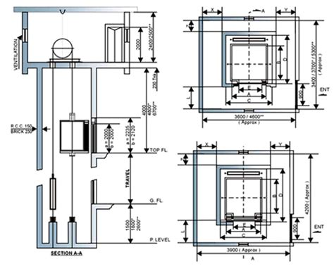 Small Home Elevator Size Welcome To Ikon Of Companies