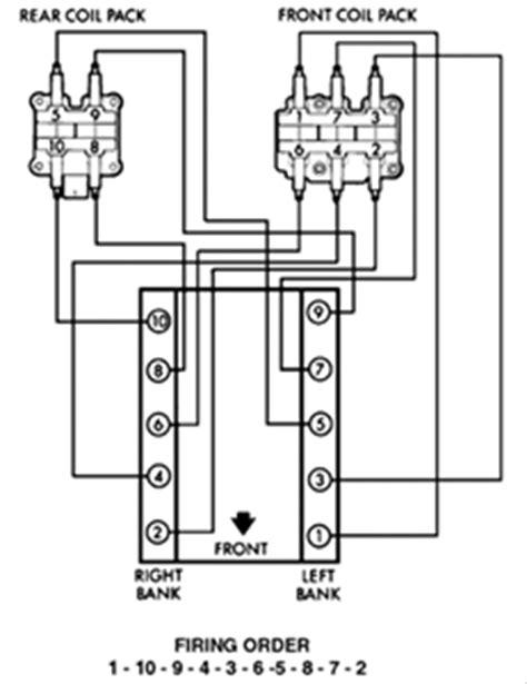 dodge ram firing order diagram