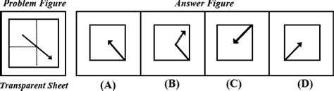 Paper Folding Problem - paper folding reasoning questions exles and