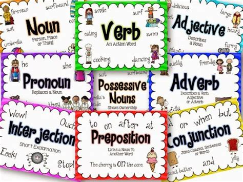 printable noun poster parts of speech posters thirdgradetroop com pinterest