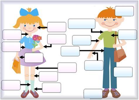 Ensiklopedia Materi Kelas V Sd materi pembelajaran newhairstylesformen2014