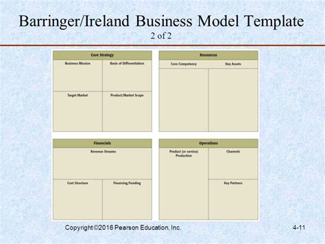 Developing An Effective Business Model Ppt Video Online Download Component Business Model Template