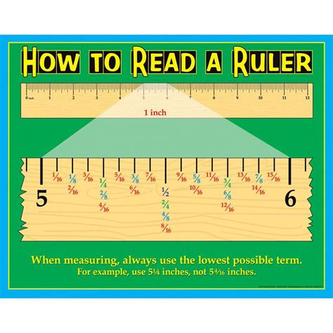 printable easy read ruler how to read a ruler poster 8 1 2 x 11 printable
