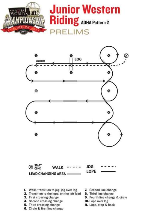 pattern drills in language teaching 199 best horse show patterns images on pinterest horse