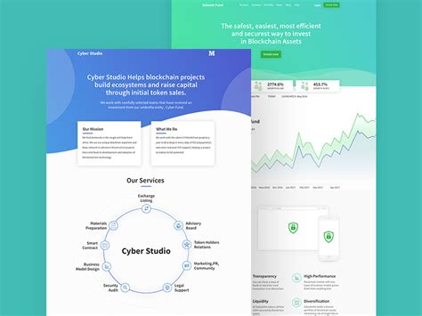 landing page templates mockuplove