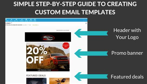 Step By Step Guide To Creating Your Own Email Template For Parts Promotions Revolutionparts Create Your Own Email Template