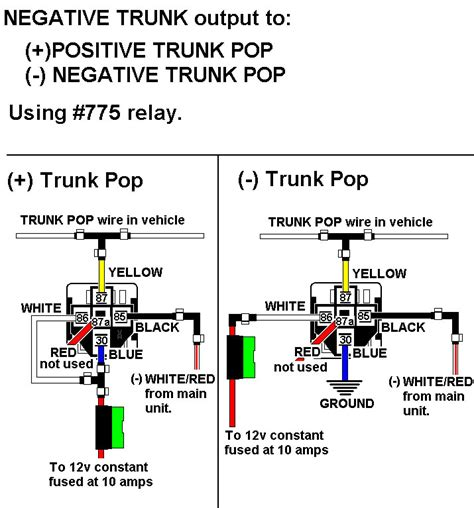bulldog security wiring diagrams negative trunk pop using relay 775