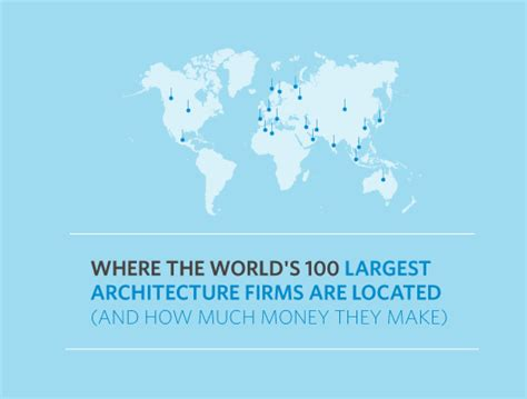 top 100 architecture firms the 100 largest architecture firms in the world archdaily