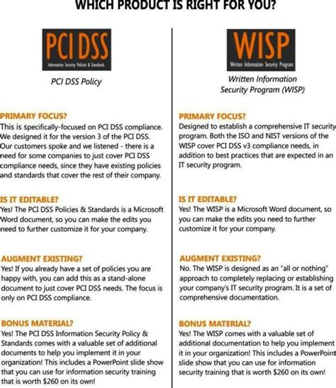 pci dss risk assessment template pci dss risk assessment template sletemplatess