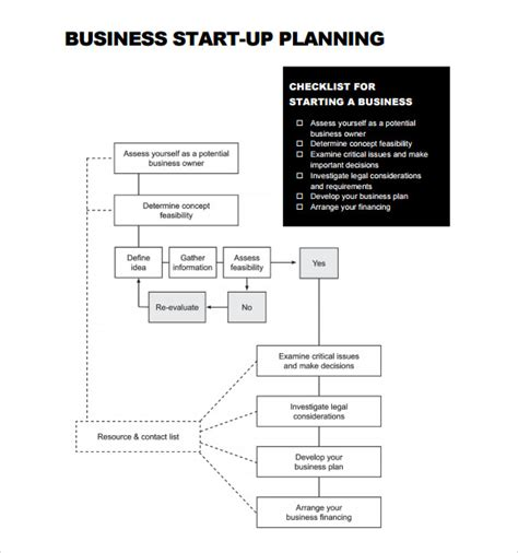 business plan template for tech startup 7 startup business plan templates free