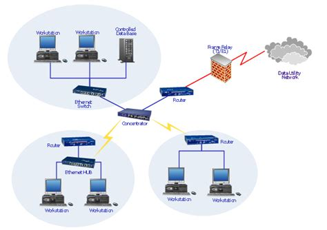 network diagram firewall communication network diagram wireless router network