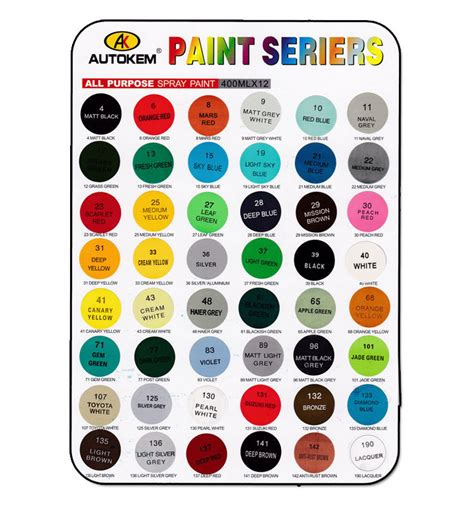 high heat paint colors automotive and industrial high temperature spray paint