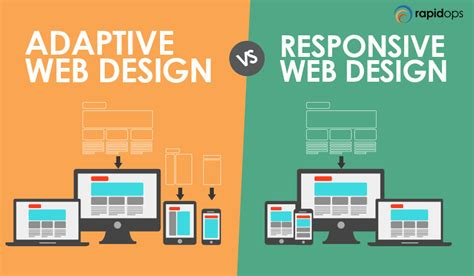 adaptive layout web design adaptive vs responsive web design rapidops solutions