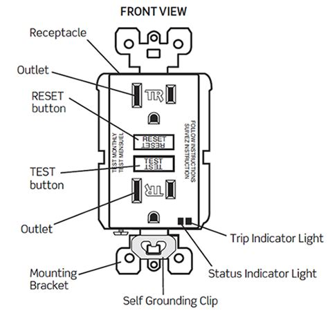 self test gfci indicators gt how to gt leviton