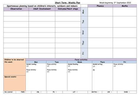 weekly plan template eyfs by chilli bean teaching