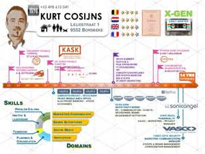 infographic resume cv 2012 brand yourself