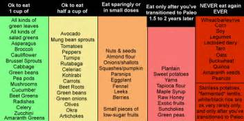 4 Best Foods To Eat Before Bed Eugenia S Rants And Thoughts