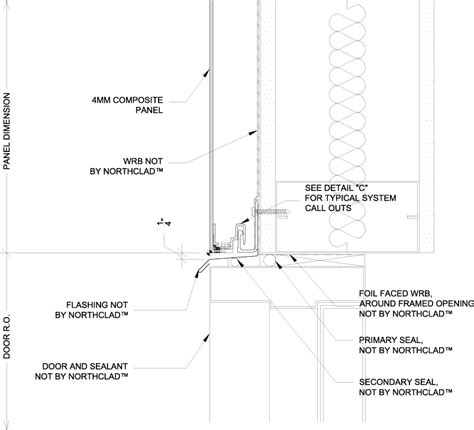 Door Section Detail by Northclad Acm Series Details For Application