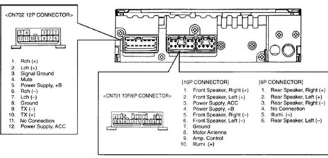 toyota  head unit pinout diagram  pinoutguidecom