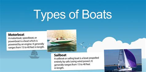 types of boats engines types of boats infographic marine solutions india