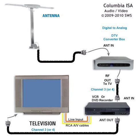 direct tv connection schematic get free image about
